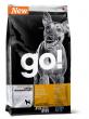 Sensitivity + Shine Duck Dog Recipe, Grain Free, Potato Free
